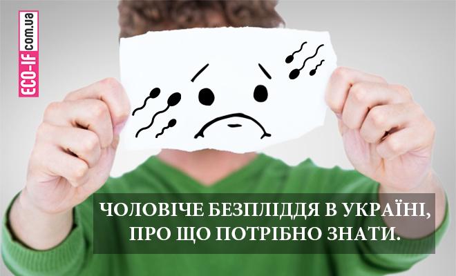Від тесту на чоловічу фертильність до Micro TESE: чоловіче безпліддя в Україні, про що потрібно знати.